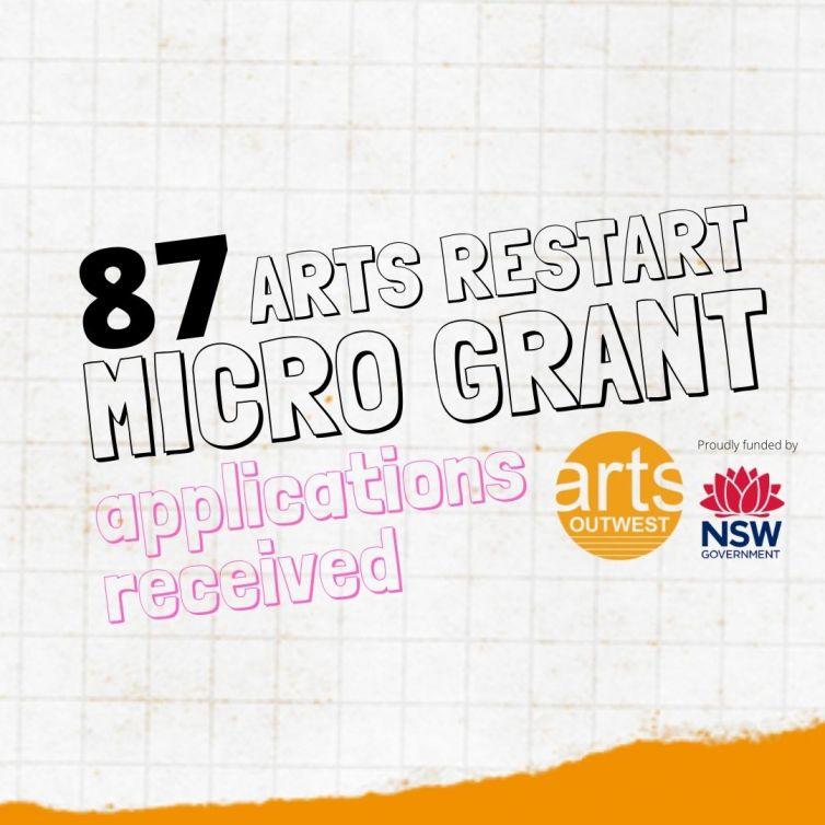 Copy of Micro grants 2021 number recevid